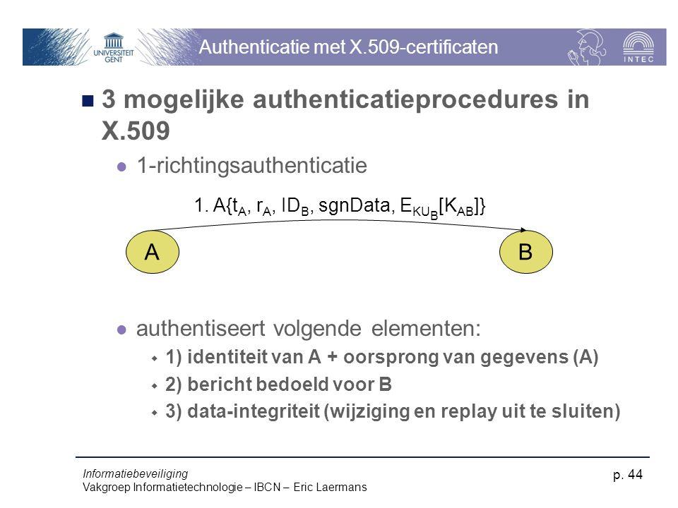Informatiebeveiliging Vakgroep Informatietechnologie – IBCN – Eric Laermans p. 44 Authenticatie met X.509-certificaten 3 mogelijke authenticatieproced