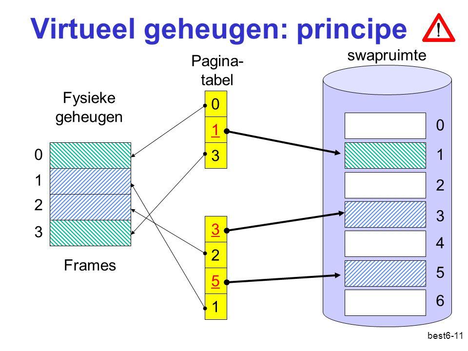 best6-11 Virtueel geheugen: principe Fysieke geheugen 0 3 Frames 0 1 3 3 2 5 1 Pagina- tabel swapruimte 1 2 0 3 1 2 4 5 6