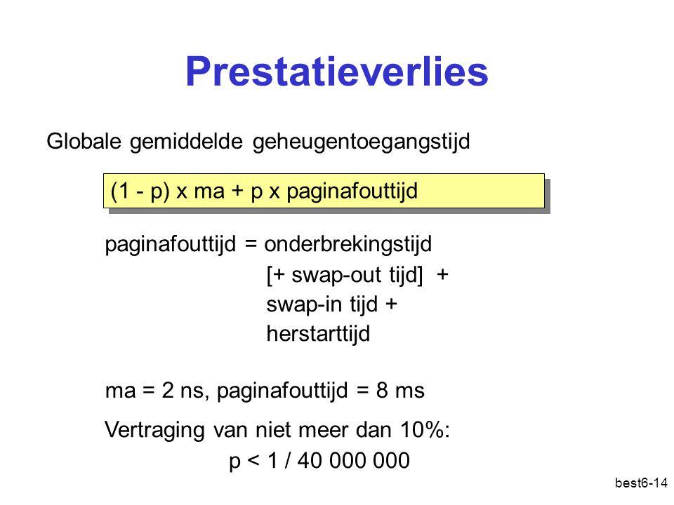 best6-14 Prestatieverlies Globale gemiddelde geheugentoegangstijd (1 - p) x ma + p x paginafouttijd ma = 2 ns, paginafouttijd = 8 ms Vertraging van ni