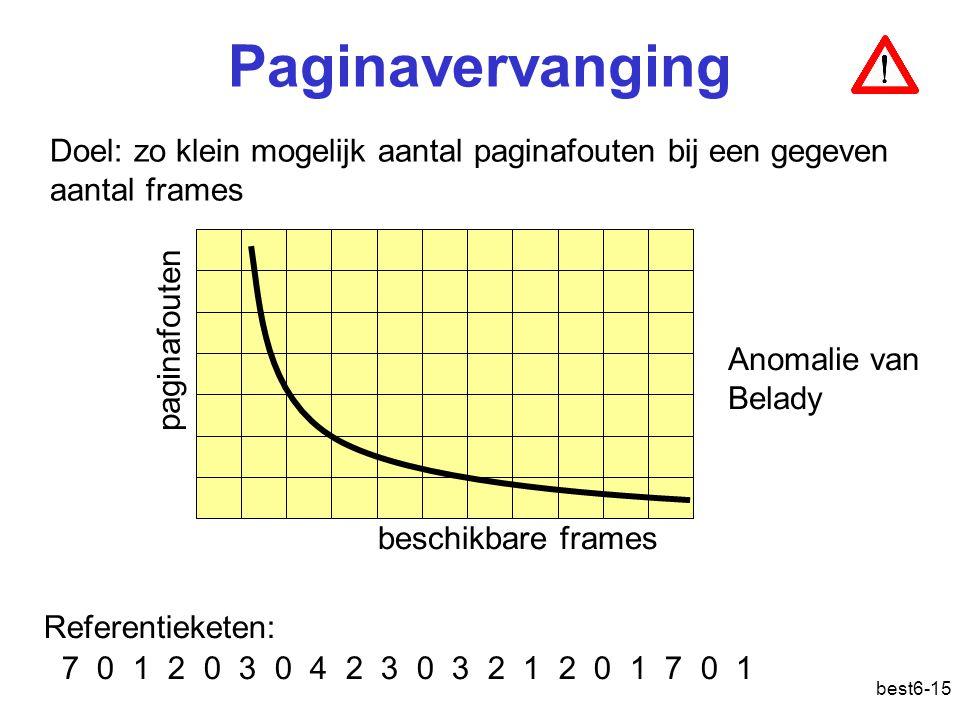 best6-15 Paginavervanging Doel: zo klein mogelijk aantal paginafouten bij een gegeven aantal frames Anomalie van Belady paginafouten beschikbare frame