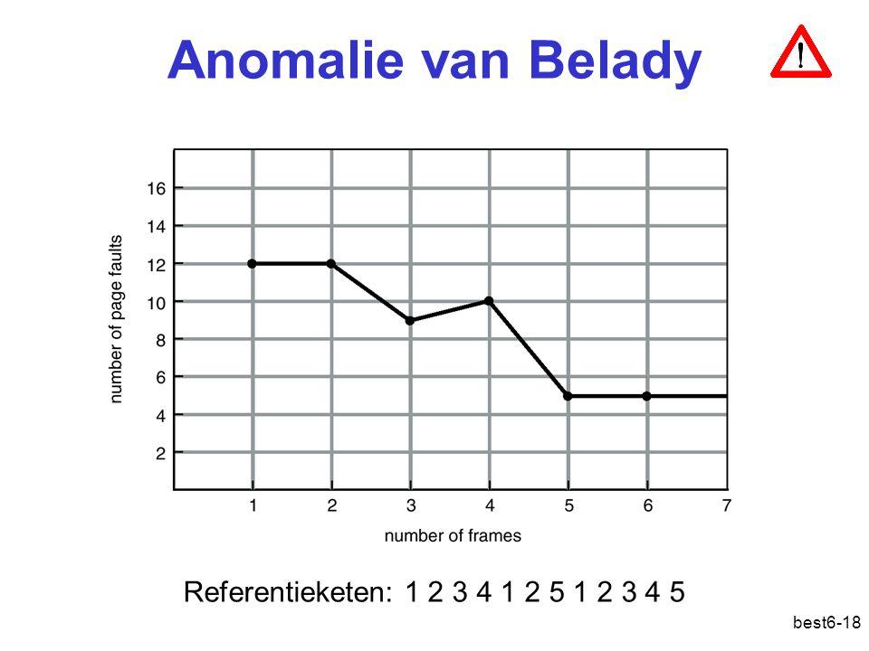 best6-18 Anomalie van Belady Referentieketen: 1 2 3 4 1 2 5 1 2 3 4 5