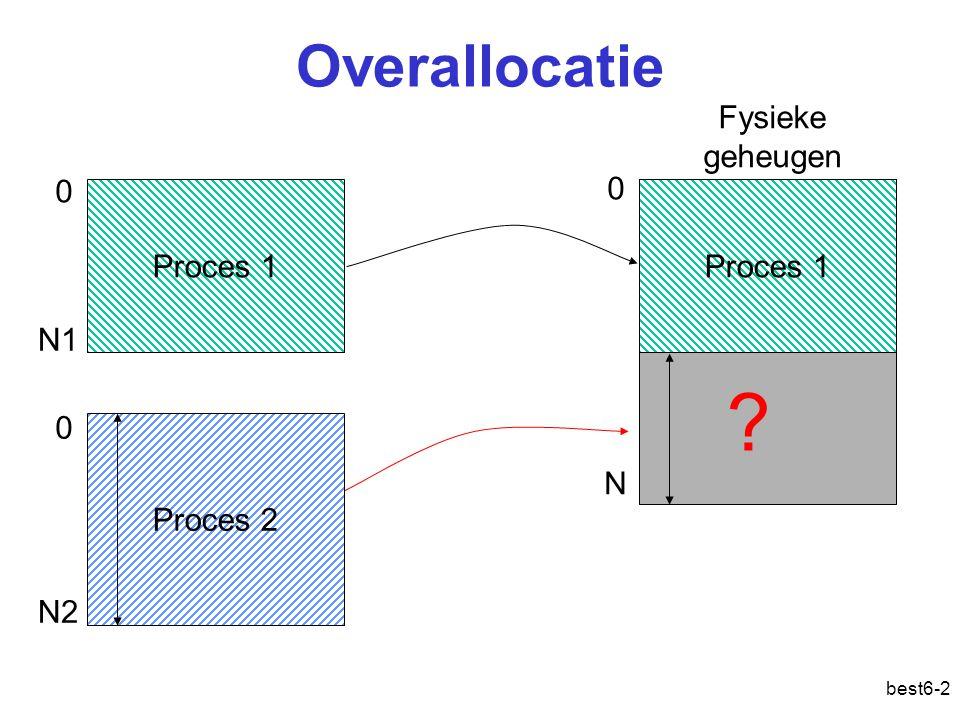 best6-2 Overallocatie Fysieke geheugen 0 N 0 0 N1 N2 Proces 1 Proces 2 ?