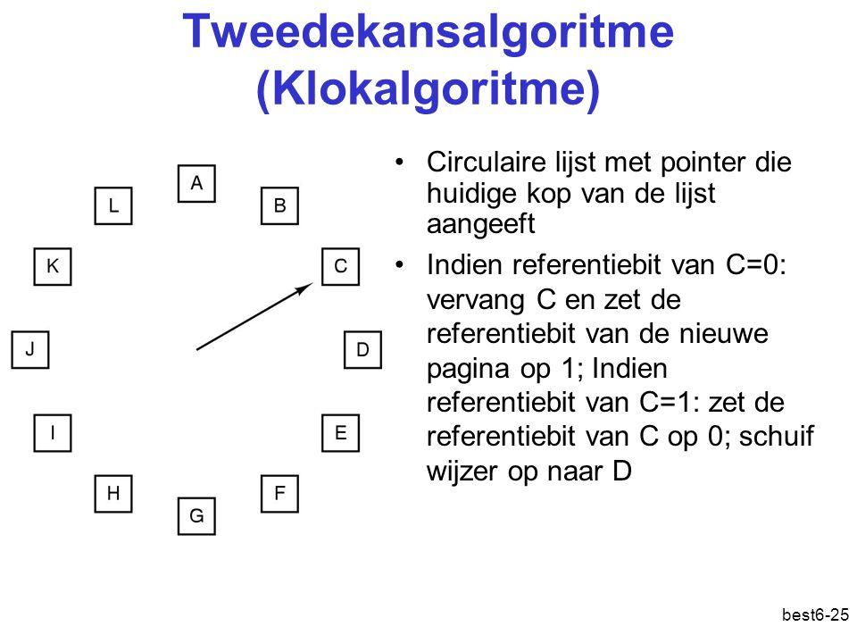 best6-25 Tweedekansalgoritme (Klokalgoritme) Circulaire lijst met pointer die huidige kop van de lijst aangeeft Indien referentiebit van C=0: vervang