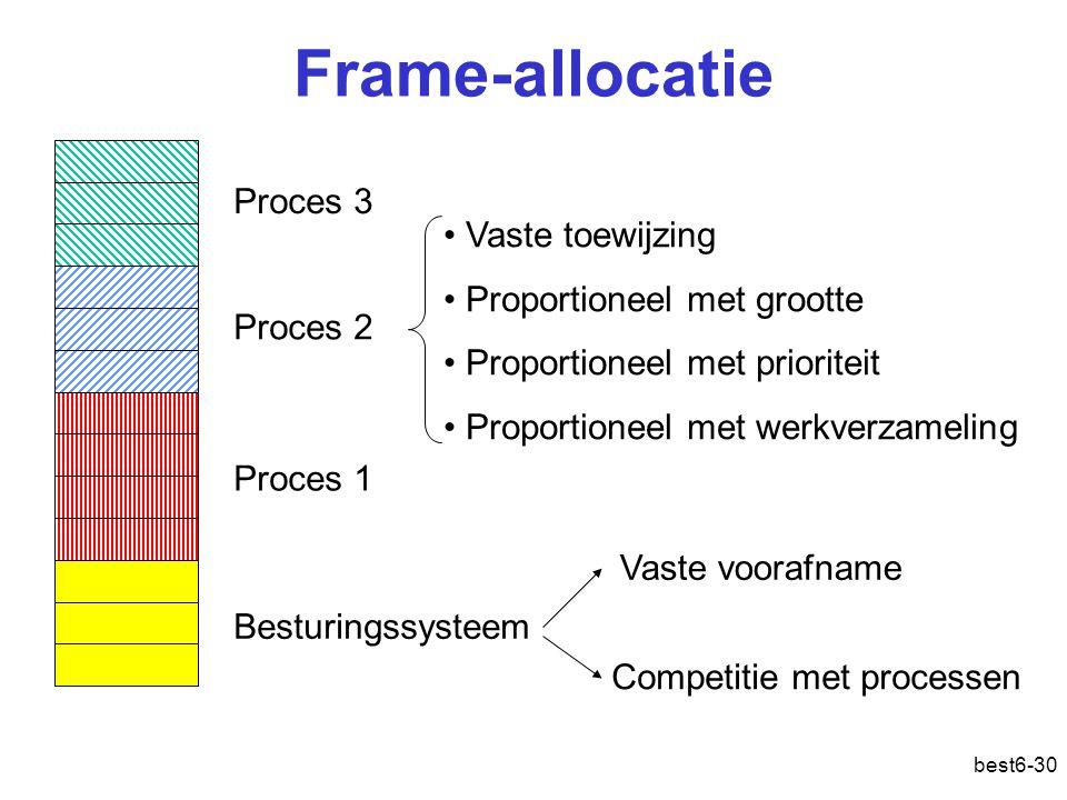 best6-30 Frame-allocatie Besturingssysteem Proces 1 Proces 2 Proces 3 Vaste voorafname Competitie met processen Vaste toewijzing Proportioneel met gro