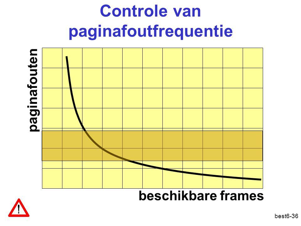 best6-36 Controle van paginafoutfrequentie paginafouten beschikbare frames