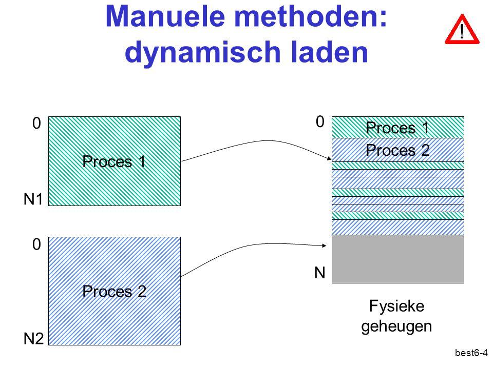 best6-4 Manuele methoden: dynamisch laden Fysieke geheugen 0 N 0 0 N1 N2 Proces 1 Proces 2