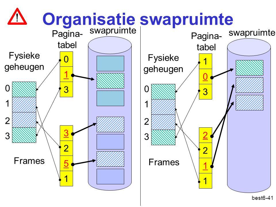 best6-41 Organisatie swapruimte Fysieke geheugen 0 Frames 0 1 3 3 2 5 1 Pagina- tabel swapruimte Fysieke geheugen Frames 1 0 3 2 2 1 1 Pagina- tabel s