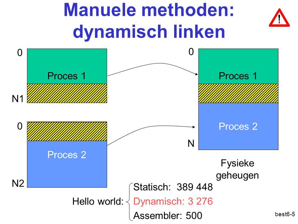 best6-5 Manuele methoden: dynamisch linken Fysieke geheugen 0 N 0 0 N1 N2 Proces 1 Proces 2 Hello world: Statisch: 389 448 Dynamisch: 3 276 Assembler: