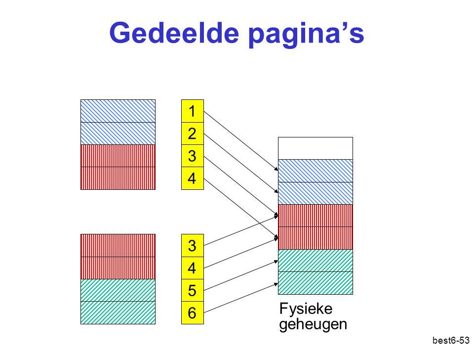 best6-53 Gedeelde pagina's 1 2 3 4 3 4 5 6 Fysieke geheugen