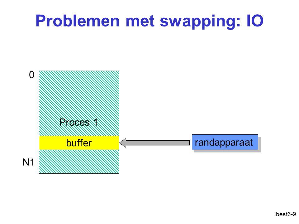 best6-9 Problemen met swapping: IO 0 N1 Proces 1 buffer randapparaat