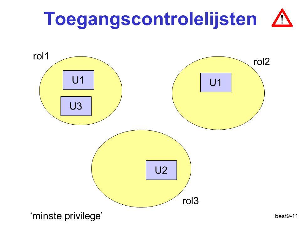 best9-11 Toegangscontrolelijsten rol1 rol2 rol3 U1 U2 U3 U1 'minste privilege'