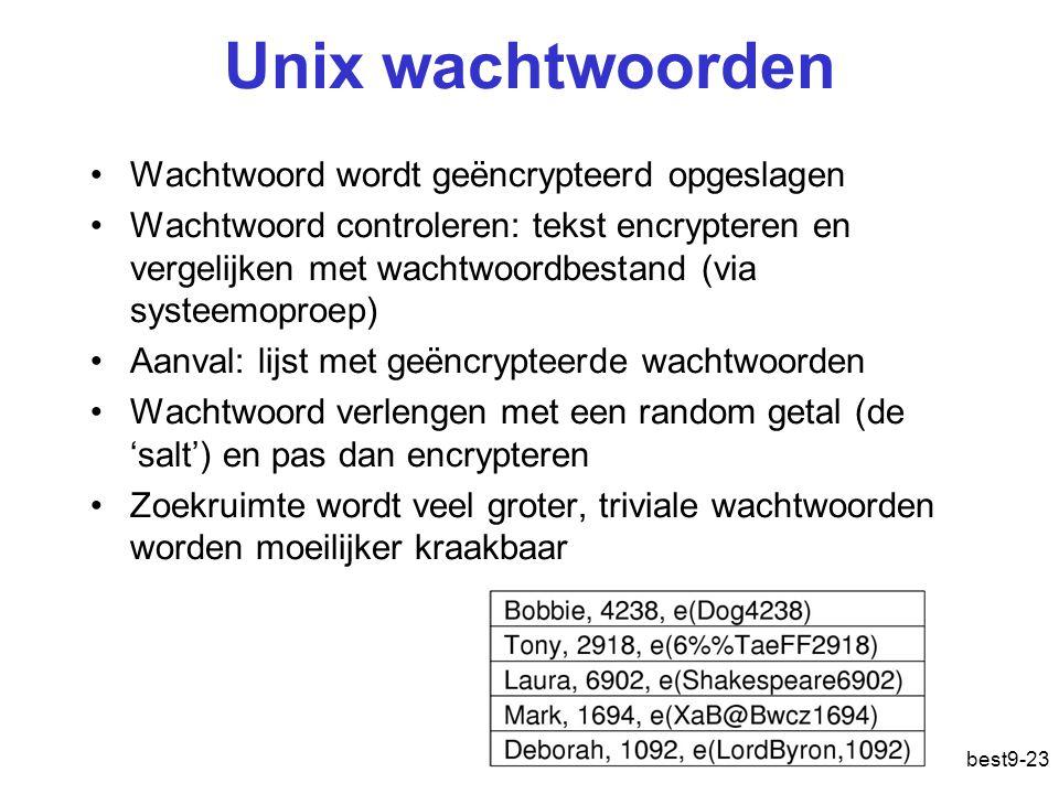 best9-23 Unix wachtwoorden Wachtwoord wordt geëncrypteerd opgeslagen Wachtwoord controleren: tekst encrypteren en vergelijken met wachtwoordbestand (v