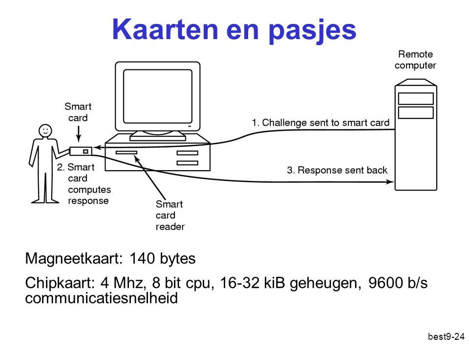 best9-24 Magneetkaart: 140 bytes Chipkaart: 4 Mhz, 8 bit cpu, 16-32 kiB geheugen, 9600 b/s communicatiesnelheid Kaarten en pasjes
