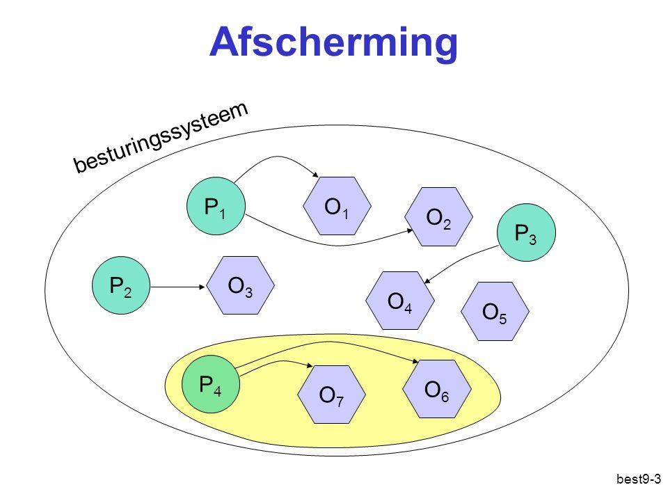 best9-14 Domeinimplementatie Multics Concentrische domeinen D i and D j If j < i  D i  D j Multics Rings