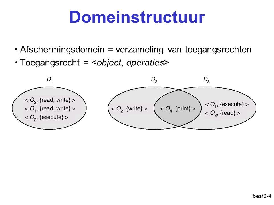 best9-4 Domeinstructuur Afschermingsdomein = verzameling van toegangsrechten Toegangsrecht =