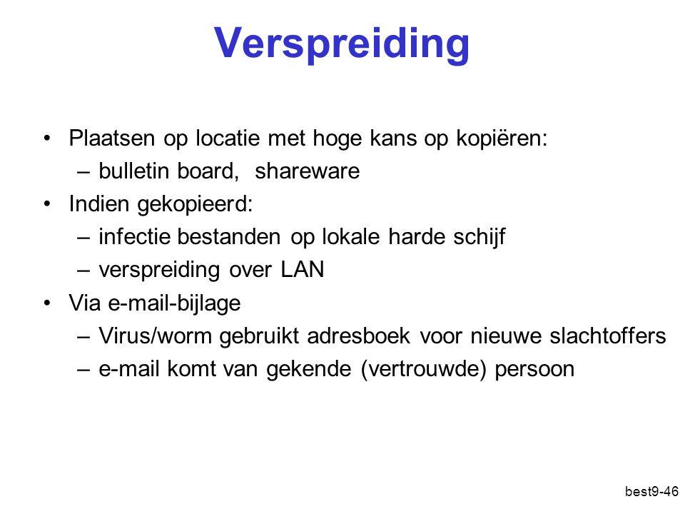 best9-46 Verspreiding Plaatsen op locatie met hoge kans op kopiëren: –bulletin board, shareware Indien gekopieerd: –infectie bestanden op lokale harde