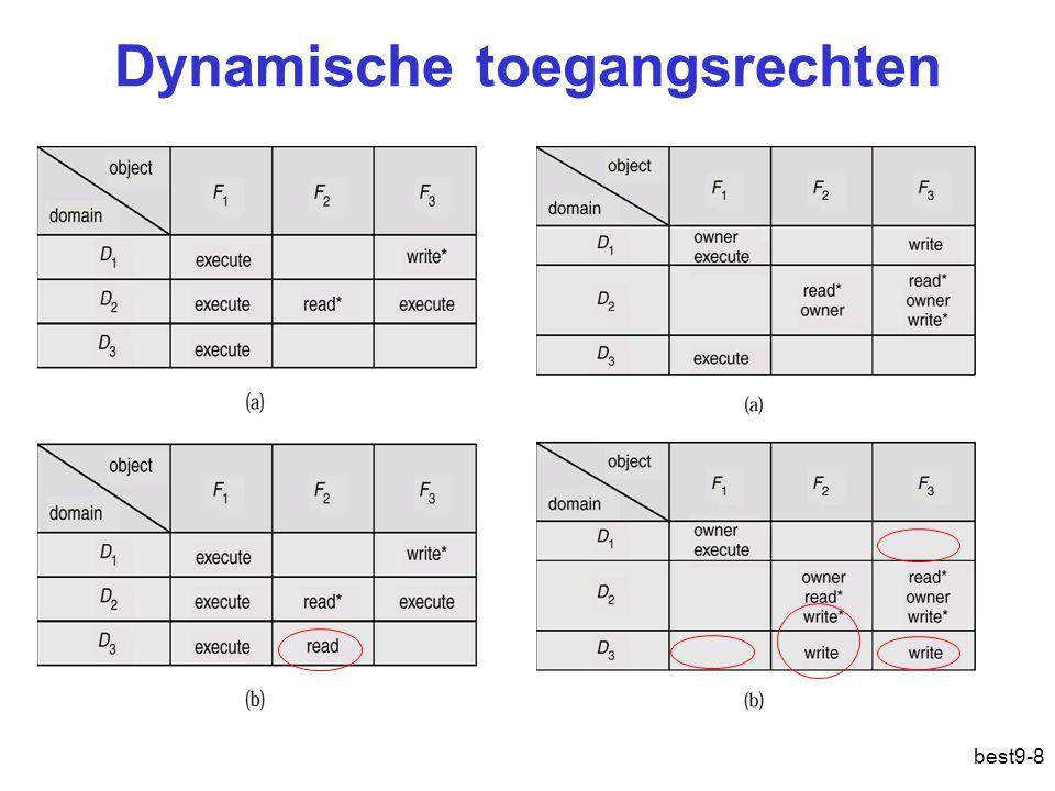 best9-29 Achterdeur … while (1) { printf( login: ); get_string(naam); disable_echo(); printf( wachtwoord: ); get_string(wachtwoord); v = controleer(naam, wachtwoord); if ((v==1) || (strcmp(naam, zzzz )==0)) break; } execute_shell(naam); … while (1) { printf( login: ); get_string(naam); disable_echo(); printf( wachtwoord: ); get_string(wachtwoord); v = controleer(naam, wachtwoord); if ((v==1) || (strcmp(naam, zzzz )==0)) break; } execute_shell(naam); …