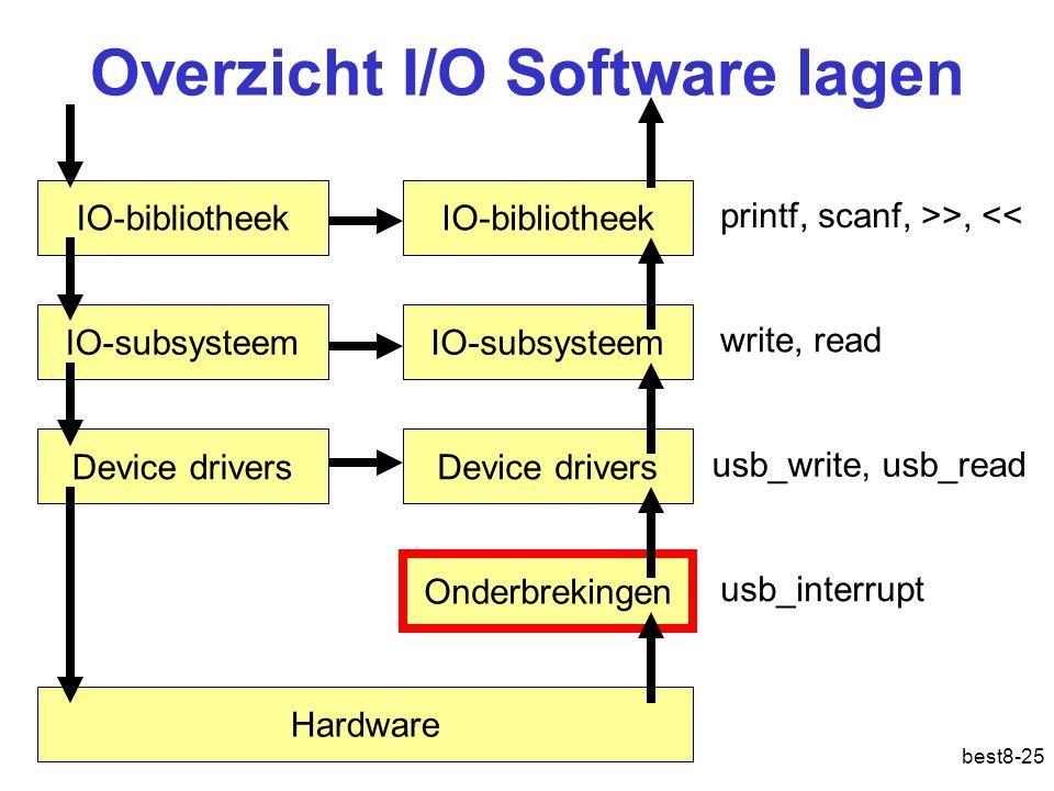 best8-25 Overzicht I/O Software lagen IO-bibliotheek IO-subsysteem Device drivers printf, scanf, >>, << write, read usb_write, usb_read usb_interrupt IO-bibliotheek IO-subsysteem Device drivers Onderbrekingen Hardware