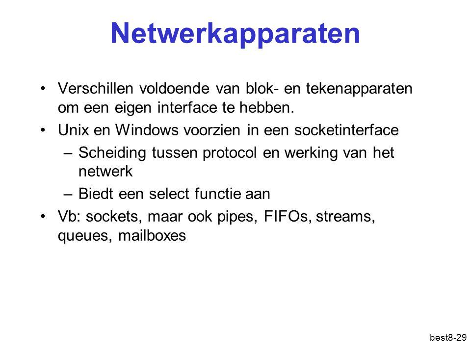 best8-29 Netwerkapparaten Verschillen voldoende van blok- en tekenapparaten om een eigen interface te hebben.