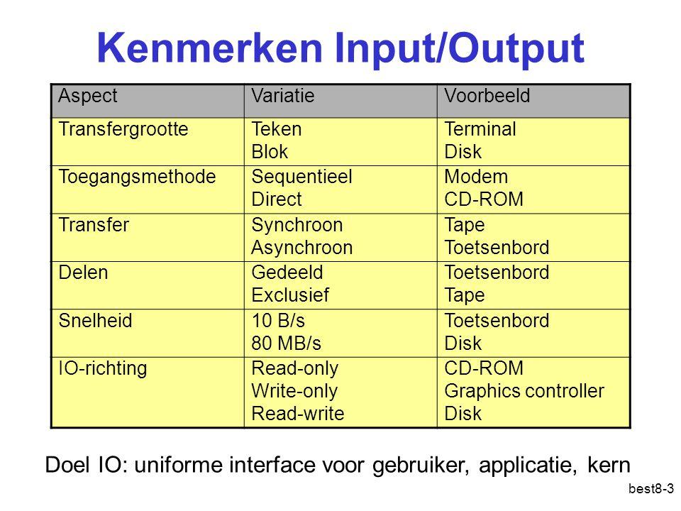 best8-3 Kenmerken Input/Output AspectVariatieVoorbeeld TransfergrootteTeken Blok Terminal Disk ToegangsmethodeSequentieel Direct Modem CD-ROM TransferSynchroon Asynchroon Tape Toetsenbord DelenGedeeld Exclusief Toetsenbord Tape Snelheid10 B/s 80 MB/s Toetsenbord Disk IO-richtingRead-only Write-only Read-write CD-ROM Graphics controller Disk Doel IO: uniforme interface voor gebruiker, applicatie, kern