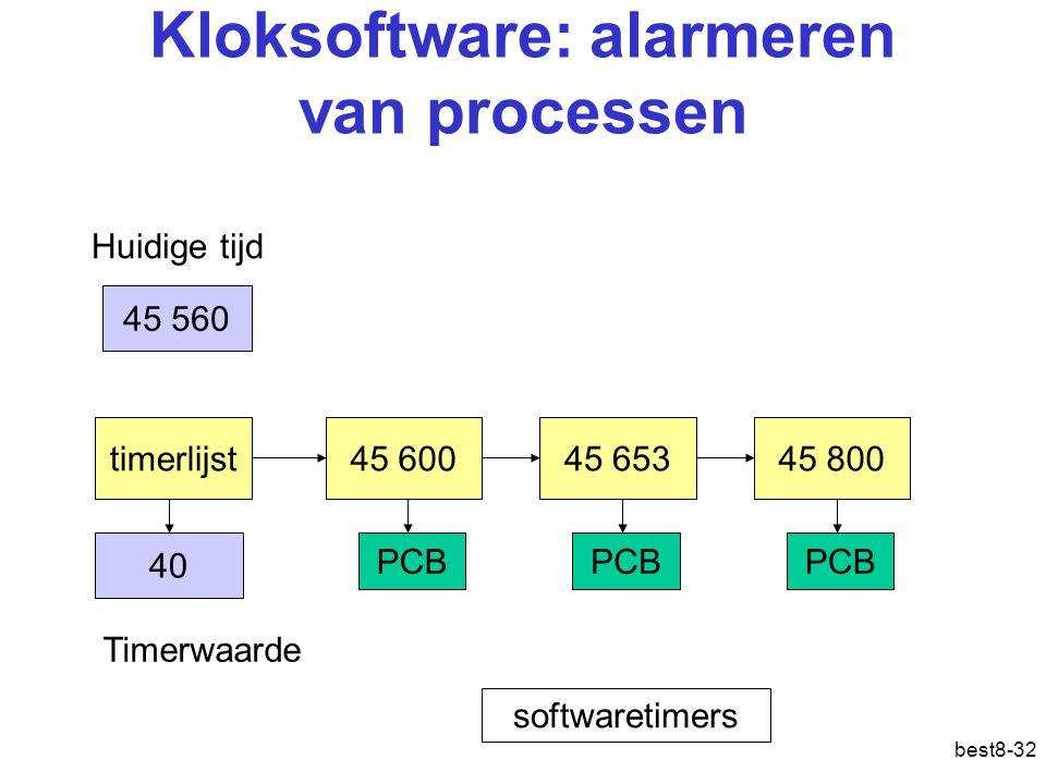 best8-32 Kloksoftware: alarmeren van processen Huidige tijd 45 560 timerlijst45 60045 65345 800 PCB Timerwaarde 40 softwaretimers