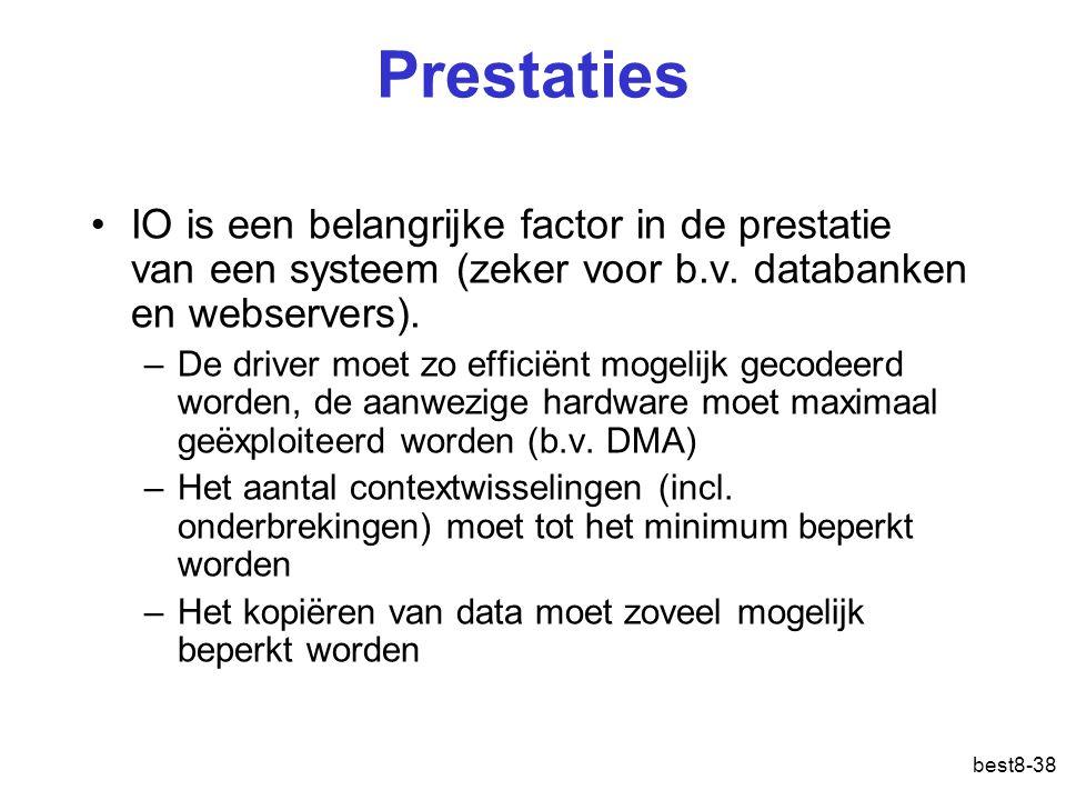 best8-38 Prestaties IO is een belangrijke factor in de prestatie van een systeem (zeker voor b.v.