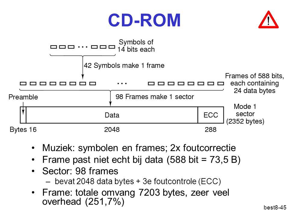 best8-45 CD-ROM Muziek: symbolen en frames; 2x foutcorrectie Frame past niet echt bij data (588 bit = 73,5 B) Sector: 98 frames –bevat 2048 data bytes + 3e foutcontrole (ECC) Frame: totale omvang 7203 bytes, zeer veel overhead (251,7%)
