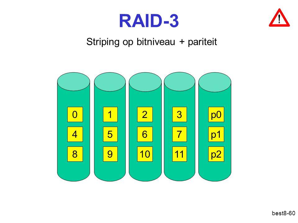 best8-60 RAID-3 Striping op bitniveau + pariteit 012 3 456 7 8910 11 p0 p1 p2