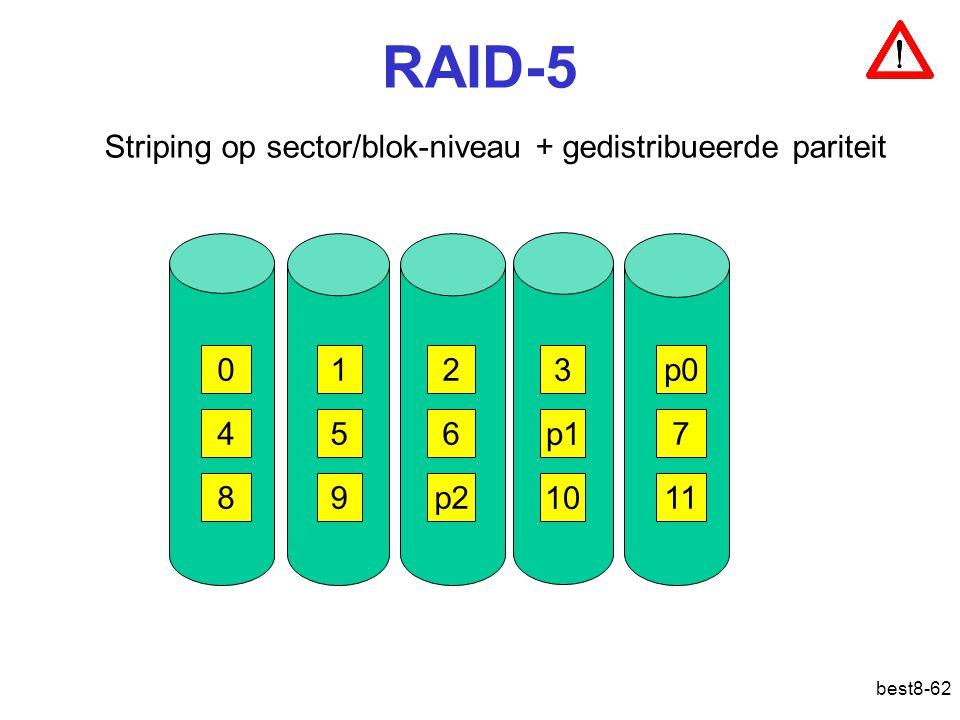 best8-62 RAID-5 Striping op sector/blok-niveau + gedistribueerde pariteit 012 3 456 p1 89p2 10 p0 7 11