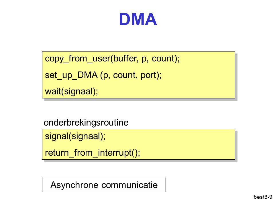 best8-9 DMA copy_from_user(buffer, p, count); set_up_DMA (p, count, port); wait(signaal); copy_from_user(buffer, p, count); set_up_DMA (p, count, port); wait(signaal); signal(signaal); return_from_interrupt(); signal(signaal); return_from_interrupt(); onderbrekingsroutine Asynchrone communicatie