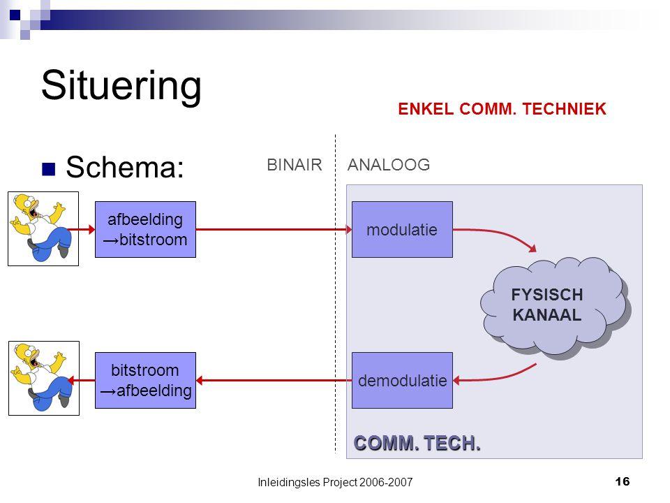 Inleidingsles Project 2006-200716 Situering Schema: afbeelding →bitstroom modulatie FYSISCH KANAAL FYSISCH KANAAL demodulatie bitstroom →afbeelding BINAIRANALOOG COMM.