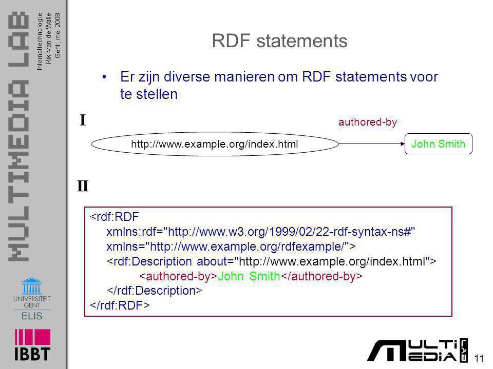 InternettechnologieRik Van de WalleGent, mei 2008 11 RDF statements Er zijn diverse manieren om RDF statements voor te stellen http://www.example.org/index.html John Smith authored-by <rdf:RDF xmlns:rdf= http://www.w3.org/1999/02/22-rdf-syntax-ns# xmlns= http://www.example.org/rdfexample/ > John Smith I II