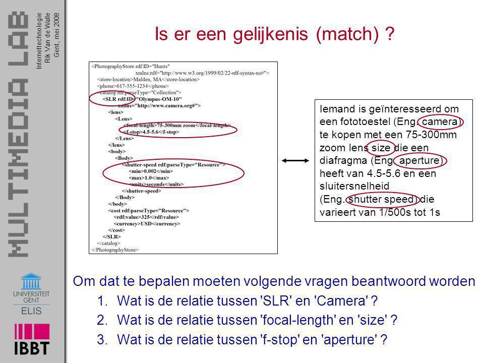 InternettechnologieRik Van de WalleGent, mei 2008 20 Is er een gelijkenis (match) ? Om dat te bepalen moeten volgende vragen beantwoord worden 1.Wat i