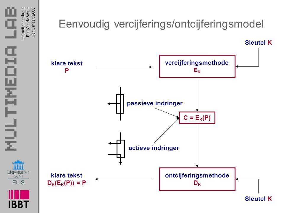 Internettechnologie 11 Rik Van de WalleGent, maart 2008 Eenvoudig vercijferings/ontcijferingsmodel vercijferingsmethode E K ontcijferingsmethode D K C = E K (P) klare tekst P klare tekst D K (E K (P)) = P Sleutel K passieve indringer actieve indringer