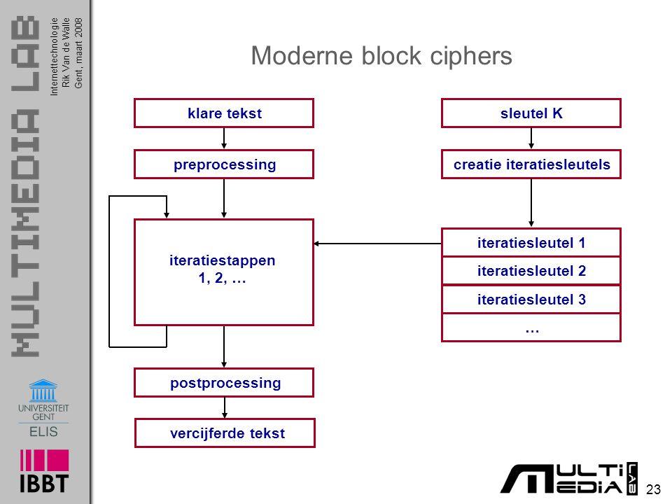 Internettechnologie 23 Rik Van de WalleGent, maart 2008 Moderne block ciphers klare tekst preprocessing iteratiestappen 1, 2, … postprocessing vercijferde tekst iteratiesleutel 2 iteratiesleutel 3…sleutel K creatie iteratiesleutels iteratiesleutel 1