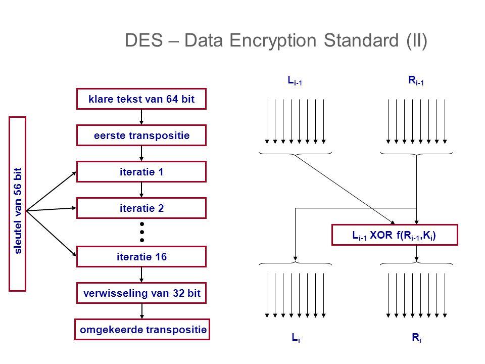 DES – Data Encryption Standard (II) klare tekst van 64 bit iteratie 16 eerste transpositieiteratie 1iteratie 2verwisseling van 32 bitomgekeerde transpositie L i-1 R i-1 L i-1 XOR f(R i-1,K i ) LiLi RiRi sleutel van 56 bit
