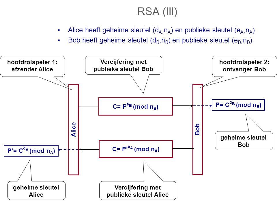 RSA (III) Alice heeft geheime sleutel (d A,n A ) en publieke sleutel (e A,n A ) Bob heeft geheime sleutel (d B,n B ) en publieke sleutel (e B,n B ) C= P e B (mod n B ) Alice Bob hoofdrolspeler 1: afzender Alice hoofdrolspeler 2: ontvanger Bob Vercijfering met publieke sleutel Bob geheime sleutel Bob P= C d B (mod n B ) C= P' e A (mod n A ) P'= C d A (mod n A ) geheime sleutel Alice Vercijfering met publieke sleutel Alice