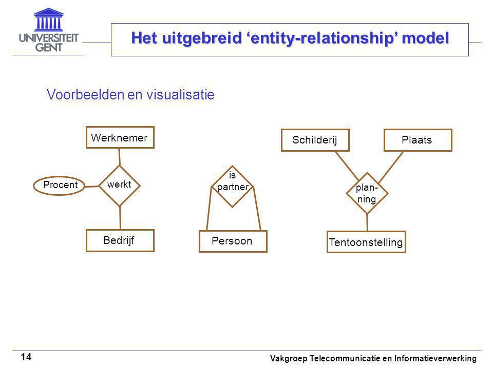 Vakgroep Telecommunicatie en Informatieverwerking 14 Het uitgebreid 'entity-relationship' model Voorbeelden en visualisatie Werknemer Bedrijf werkt Pr