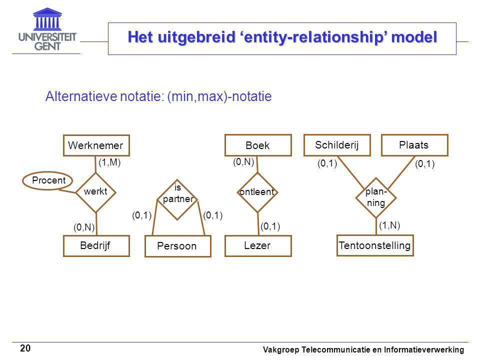 Vakgroep Telecommunicatie en Informatieverwerking 20 Het uitgebreid 'entity-relationship' model Alternatieve notatie: (min,max)-notatie Werknemer Bedr