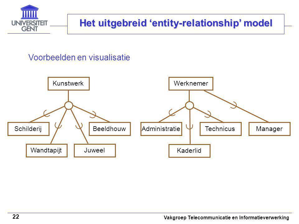 Vakgroep Telecommunicatie en Informatieverwerking 22 Het uitgebreid 'entity-relationship' model Voorbeelden en visualisatie ManagerAdministratieWerkne