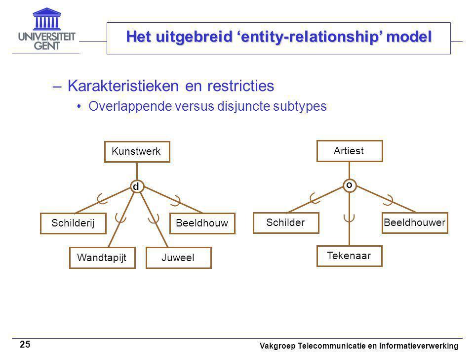 Vakgroep Telecommunicatie en Informatieverwerking 25 Het uitgebreid 'entity-relationship' model –Karakteristieken en restricties Overlappende versus d