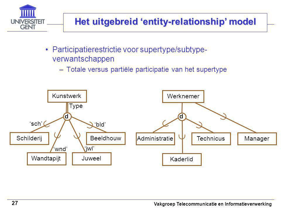Vakgroep Telecommunicatie en Informatieverwerking 27 Het uitgebreid 'entity-relationship' model Participatierestrictie voor supertype/subtype- verwant