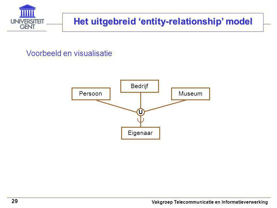 Vakgroep Telecommunicatie en Informatieverwerking 29 Het uitgebreid 'entity-relationship' model Voorbeeld en visualisatie Persoon Eigenaar Bedrijf  U