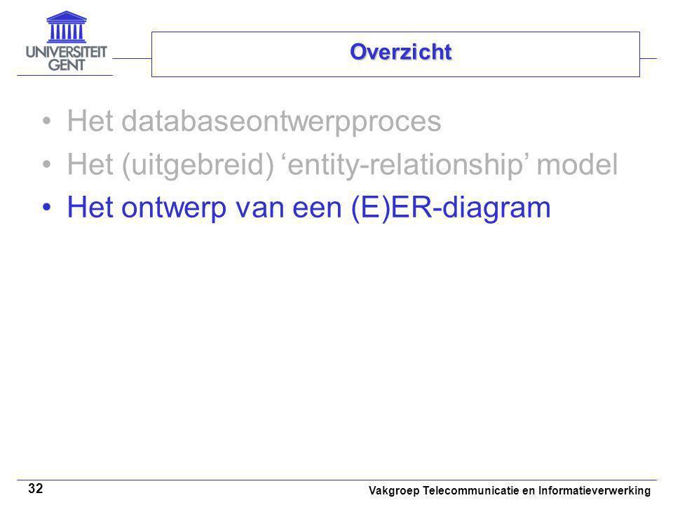 Vakgroep Telecommunicatie en Informatieverwerking 32 Overzicht Het databaseontwerpproces Het (uitgebreid) 'entity-relationship' model Het ontwerp van