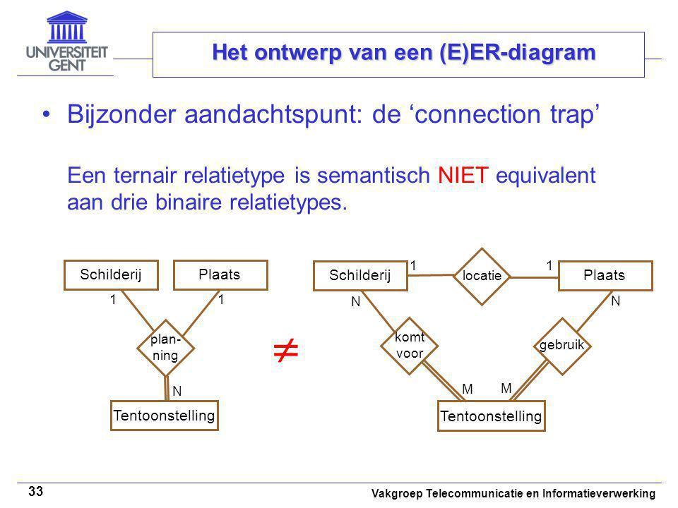 Vakgroep Telecommunicatie en Informatieverwerking 33 Het ontwerp van een (E)ER-diagram Bijzonder aandachtspunt: de 'connection trap' Een ternair relat