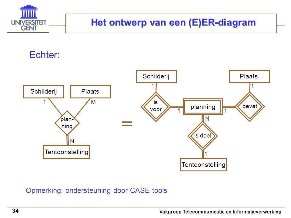 Vakgroep Telecommunicatie en Informatieverwerking 34 Het ontwerp van een (E)ER-diagram Echter: Schilderij Tentoonstelling Plaats is voor 1 1 planning