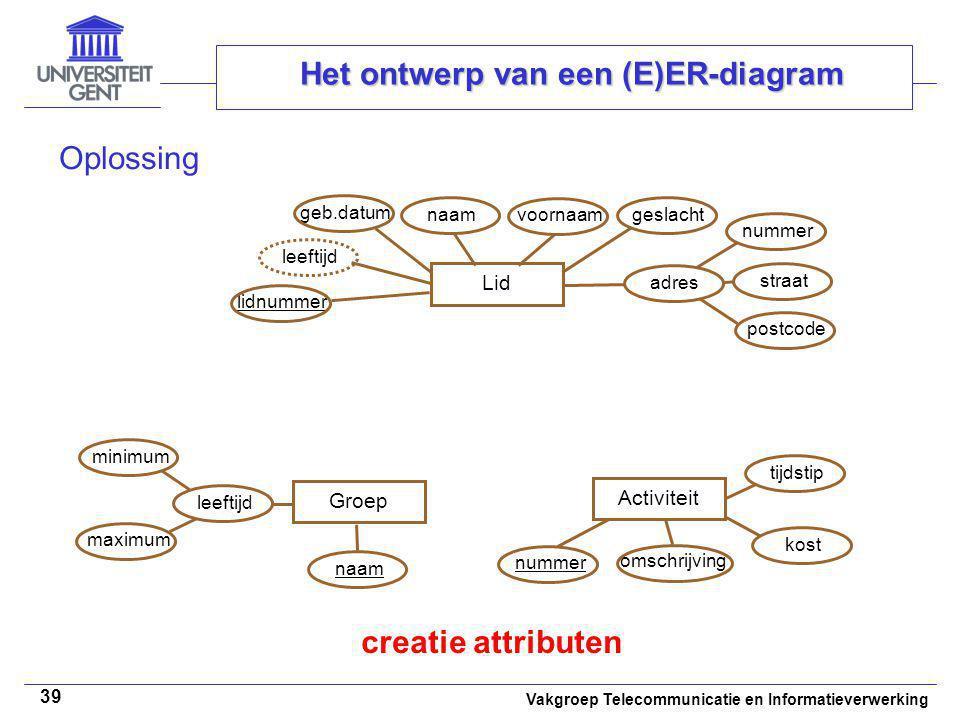 Vakgroep Telecommunicatie en Informatieverwerking 39 Het ontwerp van een (E)ER-diagram Oplossing creatie attributen Lid Groep Activiteit leeftijd mini