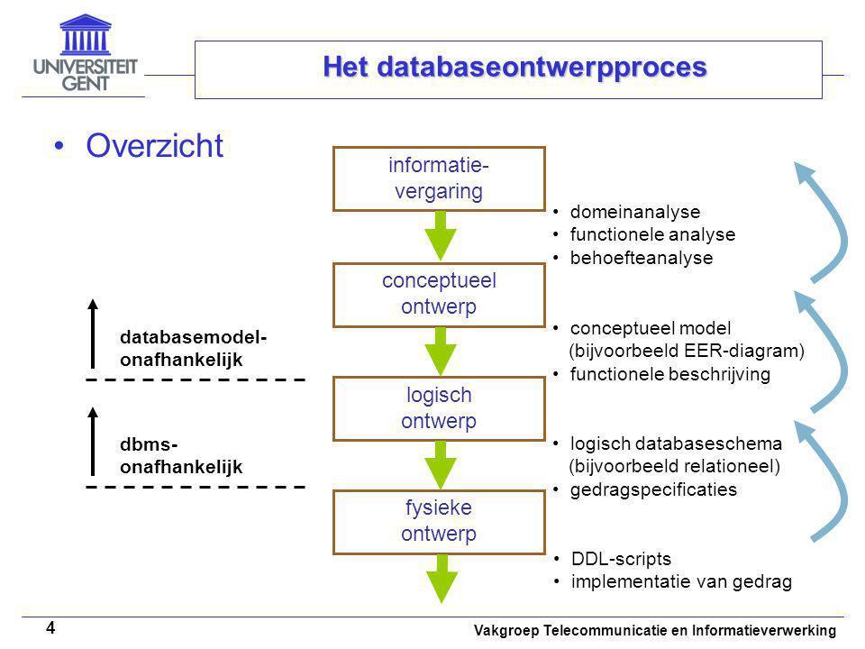 Vakgroep Telecommunicatie en Informatieverwerking 5 Het databaseontwerpproces Informatievergaring –Communicatie –Onderzoek Software Data Handleidingen Rapporten Abstrahering, modellering en implementatie –Abstrahering –Modellering