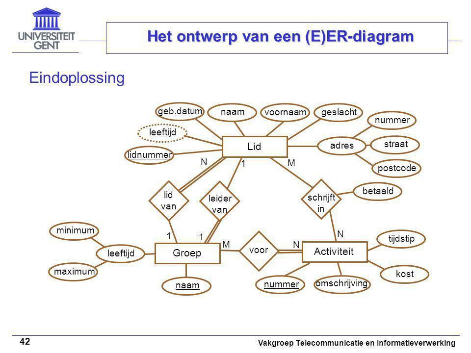 Vakgroep Telecommunicatie en Informatieverwerking 42 Het ontwerp van een (E)ER-diagram Eindoplossing lid van N Lid Groep Activiteit leeftijd minimum m