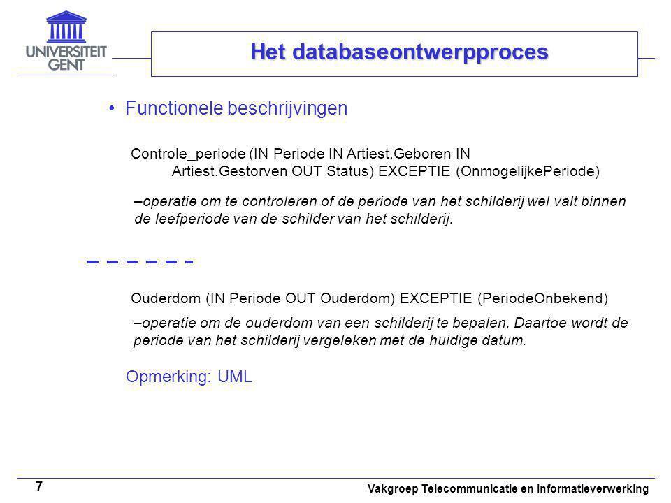 Vakgroep Telecommunicatie en Informatieverwerking 7 Het databaseontwerpproces Functionele beschrijvingen Controle_periode (IN Periode IN Artiest.Gebor